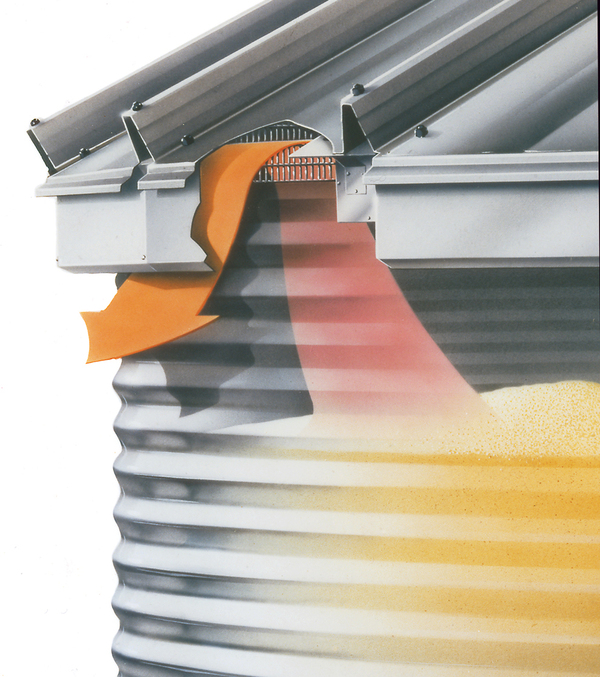 Brock 174 Roof Eave Vent System Brock 174 Systems For Grain